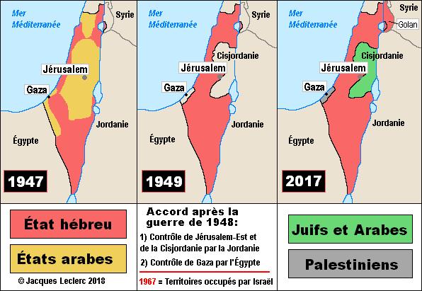 Israël: données factuelles